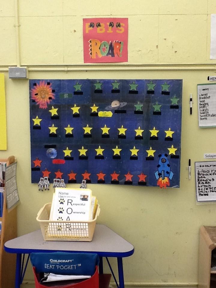 Y22 Positive Behavior bulletin board