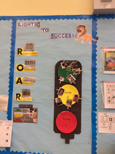Class Z22 Positive Behavior Bulletin Board
