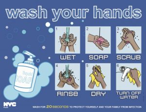 Wash your hands poster displaying how to wash your hands using soap and water