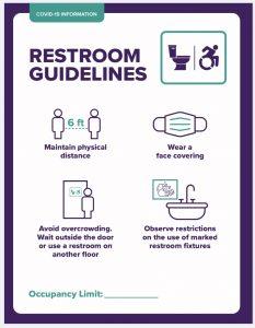 Restroom guidelines poster